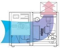 Система охлаждения винтовых компрессоров BOGE / БОГЕ