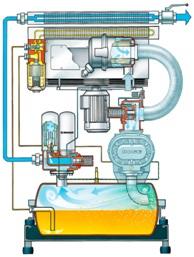 Контур циркуляции масла винтовых компрессоров BOGE / БОГЕ